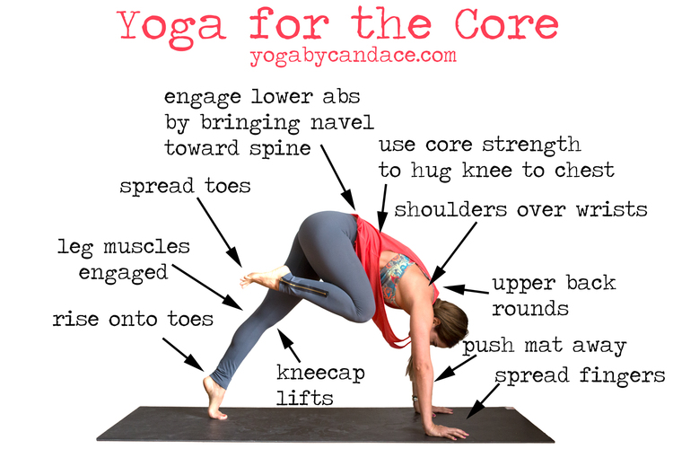 Yoga Pose For The Core And Good Tips Stepping To