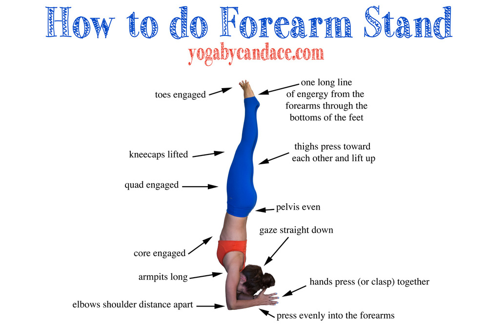 How to do forearm stand