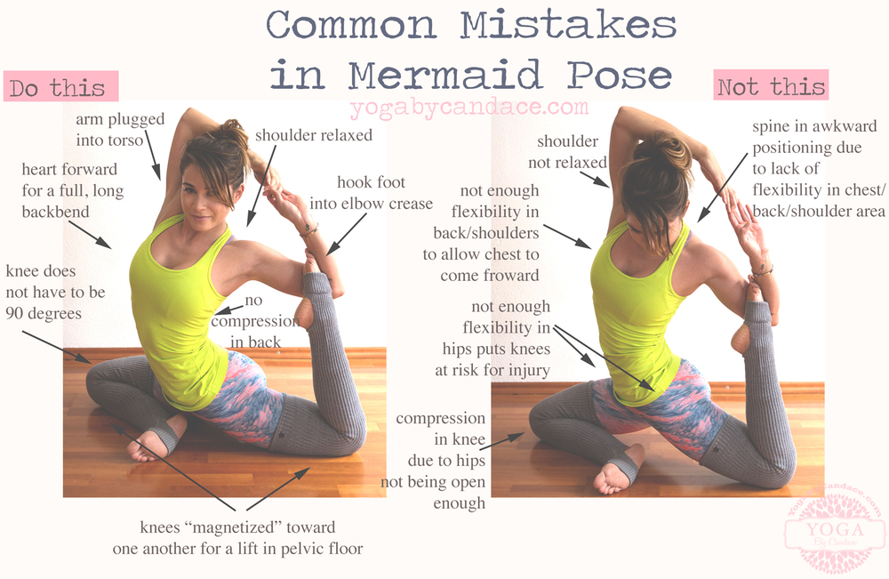 Common Mistakes In Mermaid Pose Yogabycandace