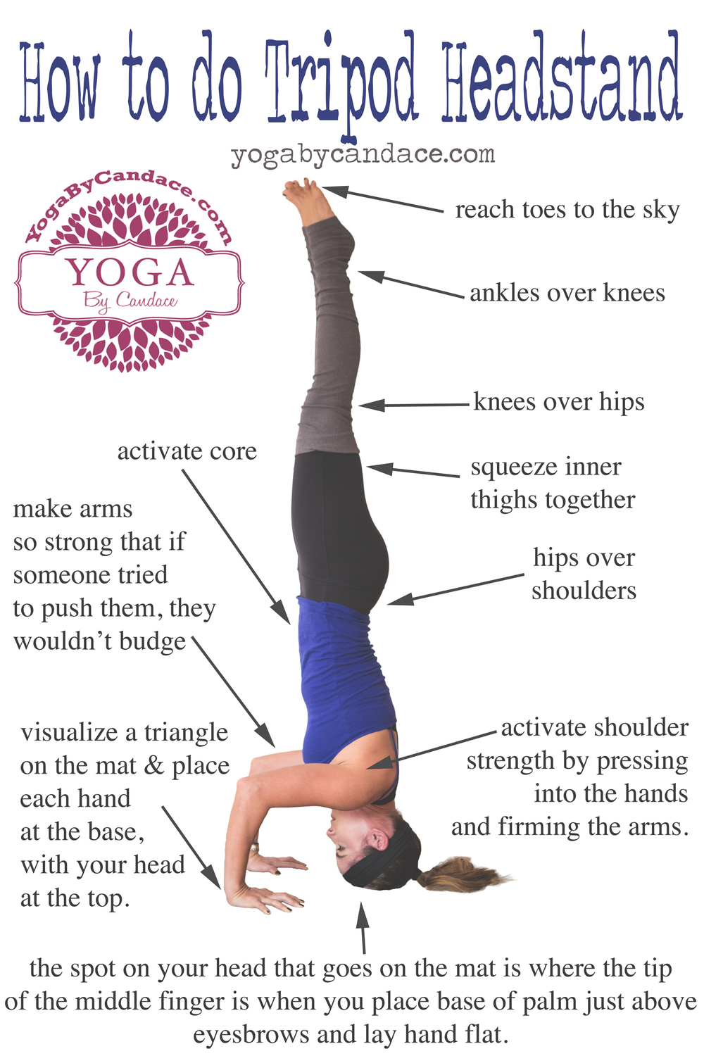 Pin now, practice headstand later.   Wearing:  Alo yoga pants ,  f21 tank ,  lululemon headband  (on sale!)