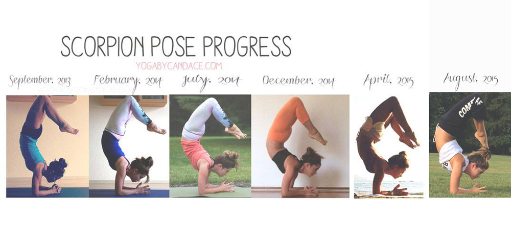 Scorpion pose progression - pin it! Wearing: shorts in 1, leggings in 2 and 3, leggings in 4 (old, similar), sweaty betty shorts in 5, Private Party top and bottoms in 6 c/o