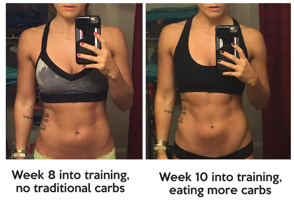 Two week difference of sloppily counting macros and eating carbs
