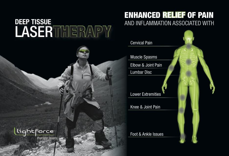 Active Adult Free Treatment Card.jpg