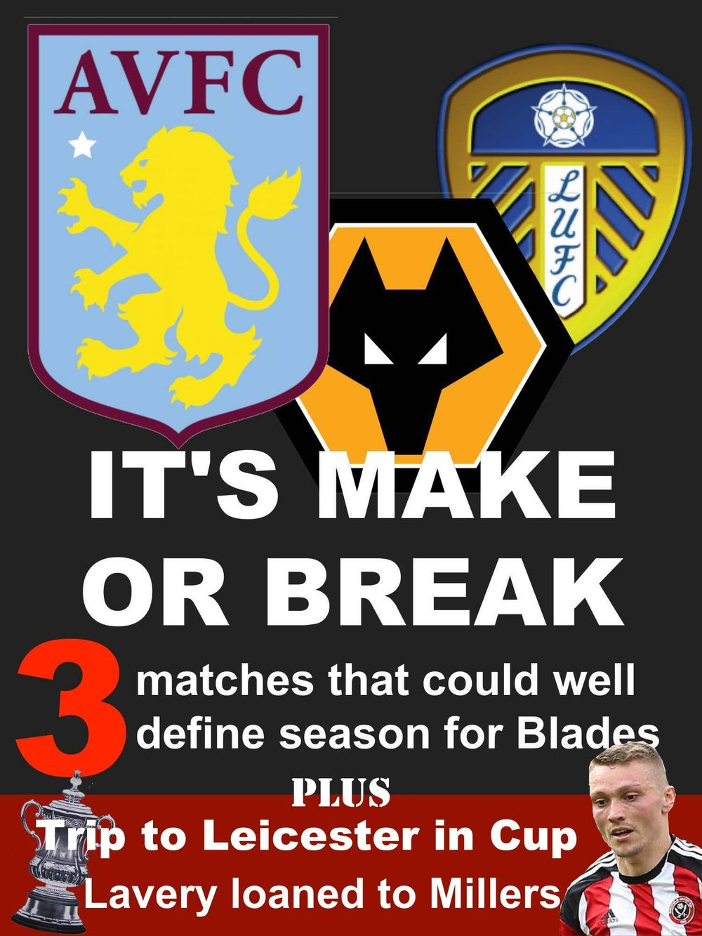 Sheffield United are facing make or break in promotion bid as rivals Aston Villa visit Bramall Lane, the first of three huge matches for the Blades