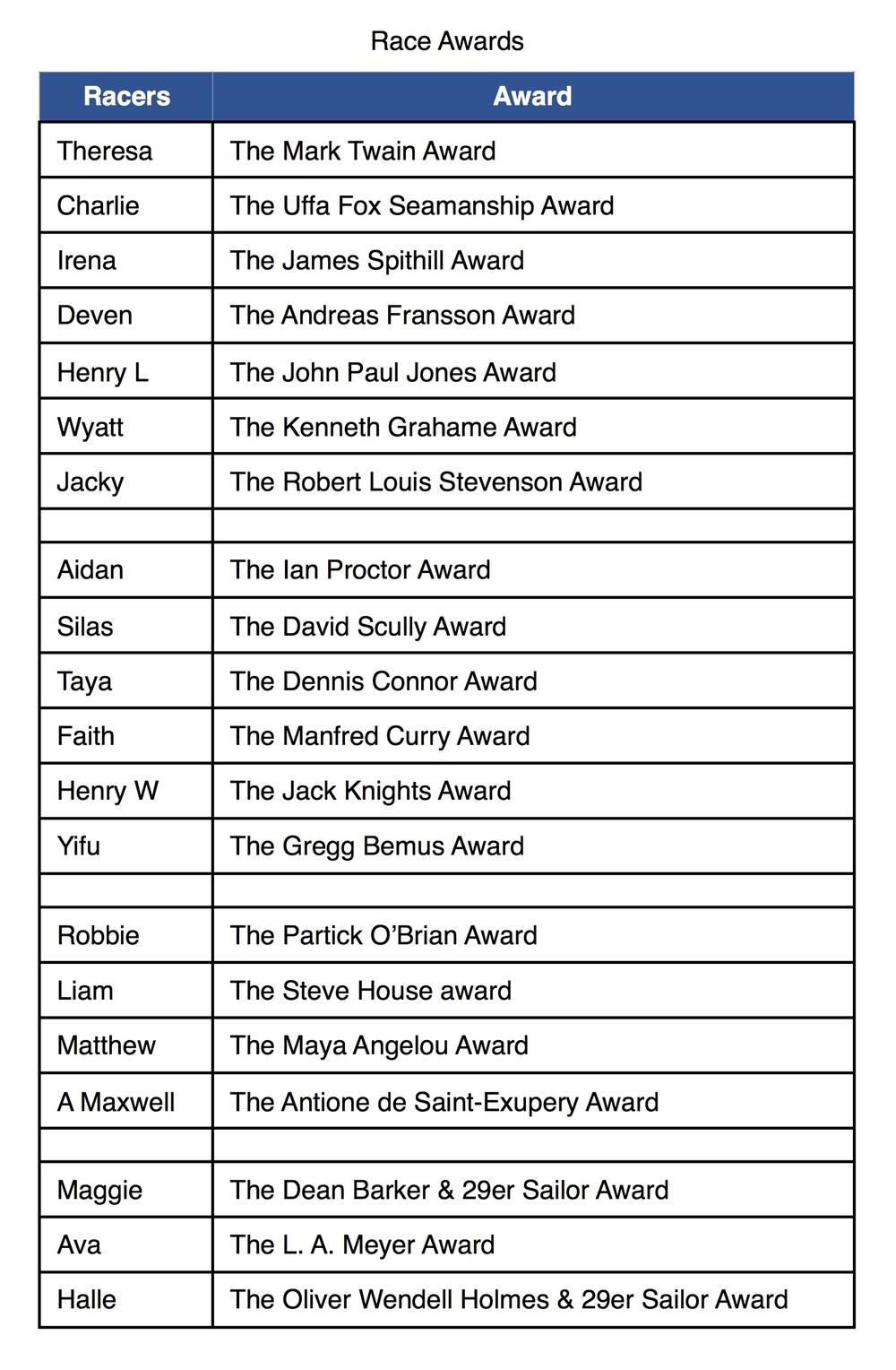 race awards.jpg