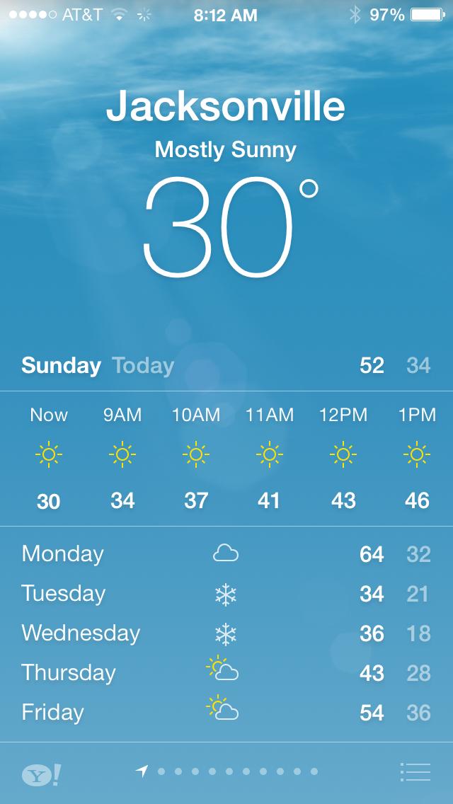 A rare North Carolina forecast