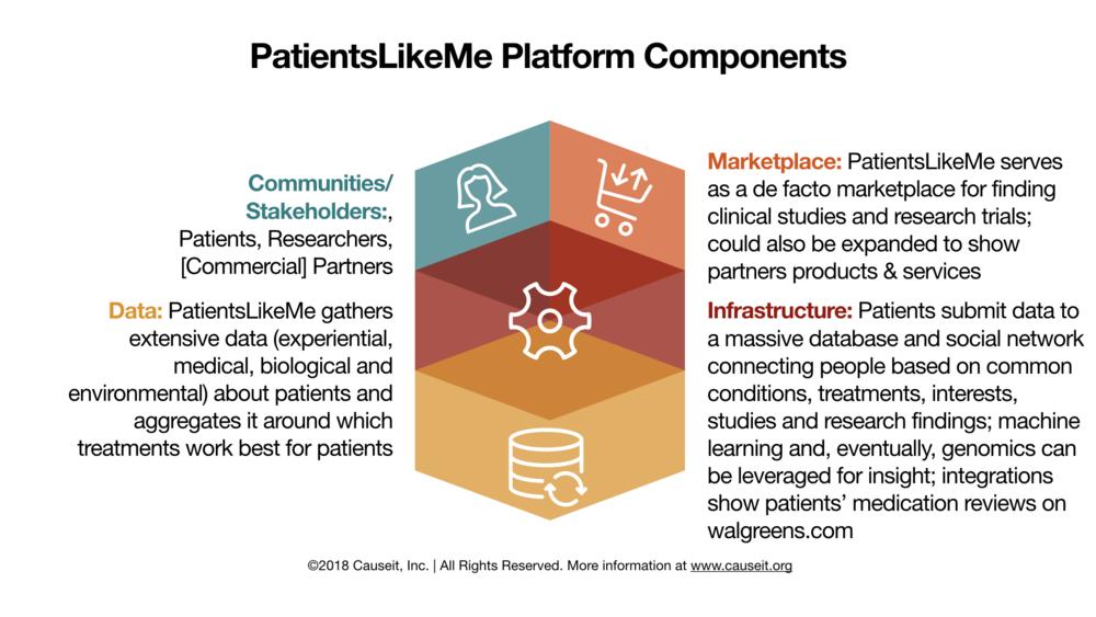 MSP PatientsLikeMe.png
