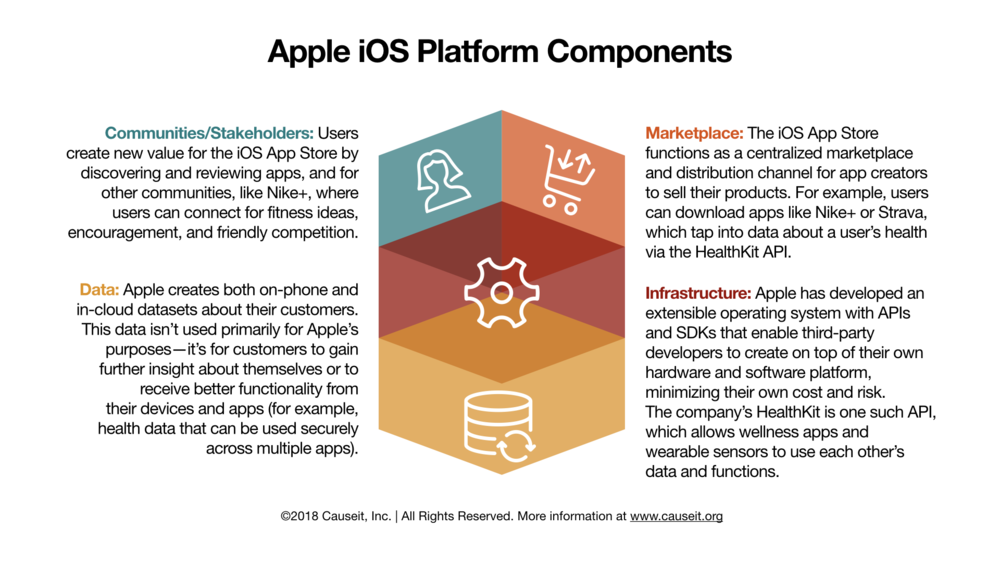 58f2a622d9b6 apple msp platform.png