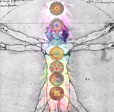 Chakra Meditation - Free 15 Minute Audio MP3 File — Paul