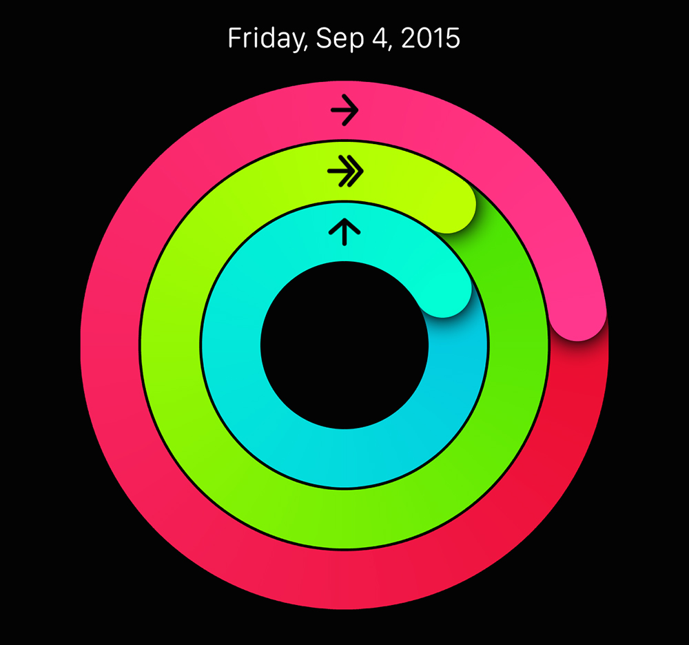 The Activity Complication rings