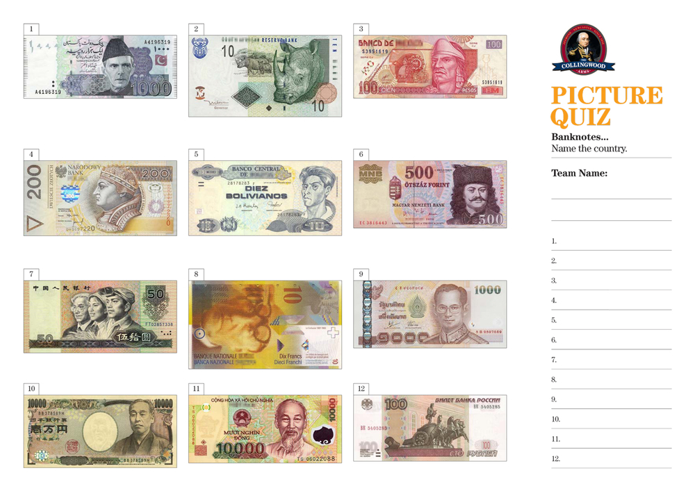 Picture Quiz: Bank notes of the World
