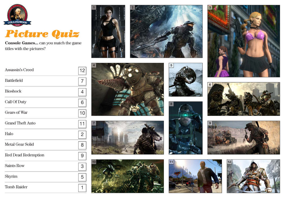 There were plenty Gamers in as there were some good scores. How did you do?