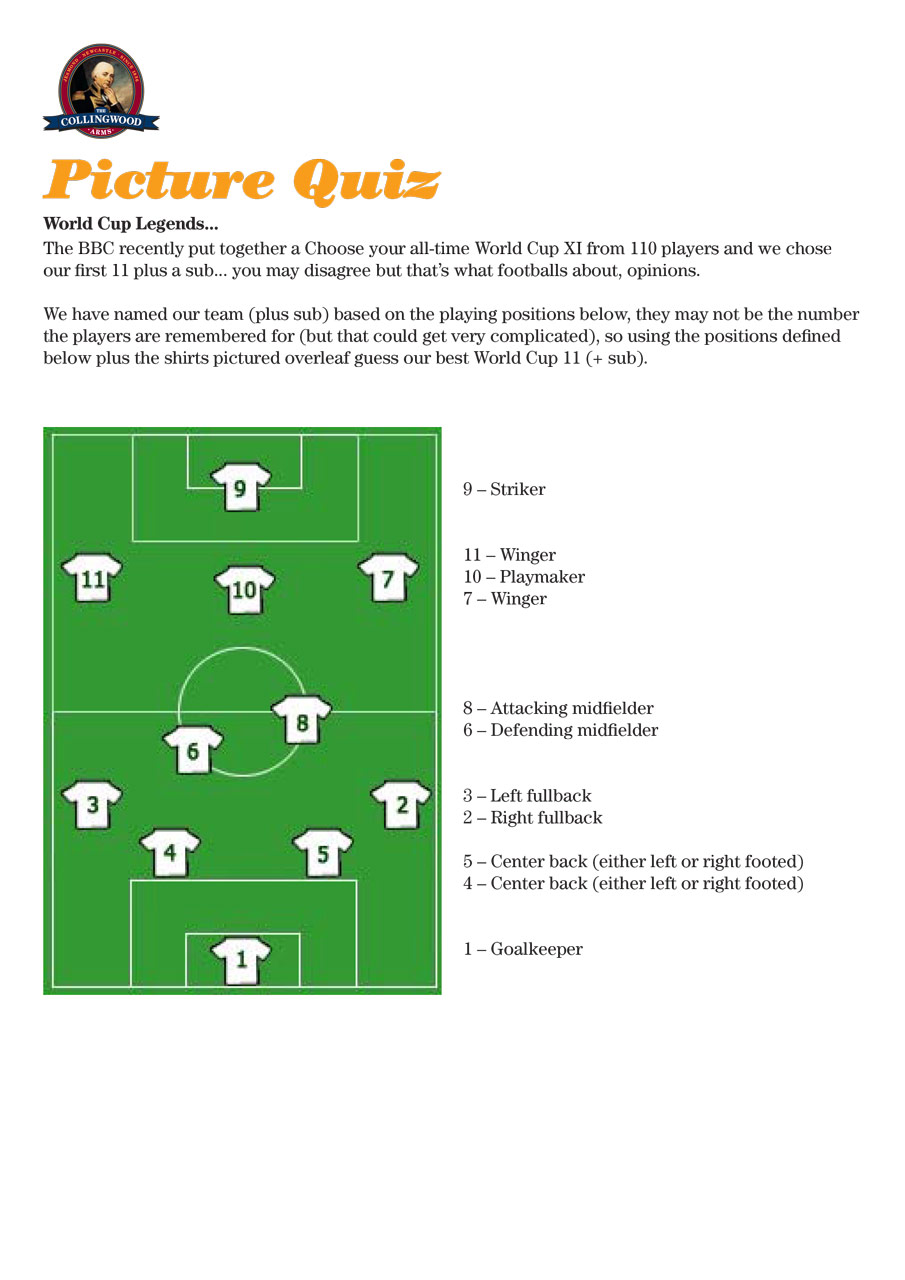 The team was The Colly's choice based on the BBC experts best 11 so we had to include instructions on the back!