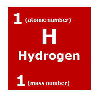 Q6 In chemistry what name is given to the simplest substances that cannot be broken down using chemical methods? Element