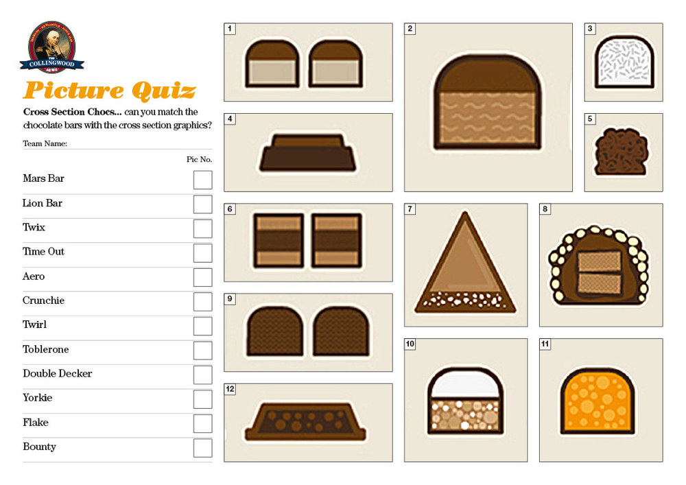Ideal for those with a sweet tooth, this weeks Picture Round was Cross Sections of Chocolate. Chocolate art by  Flokk Creative .