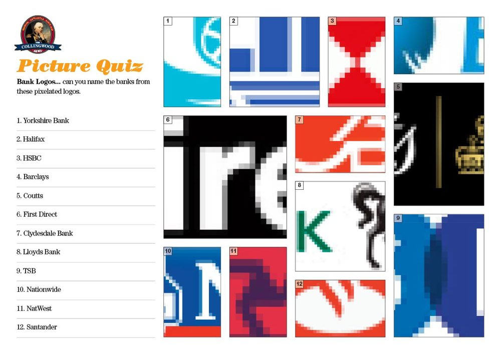 Most teams did pretty well with the Bank logos.