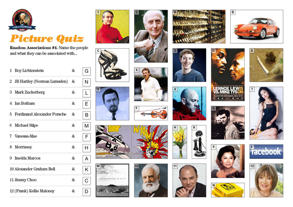 There were some wildly differing results in this weeks Picture Round!