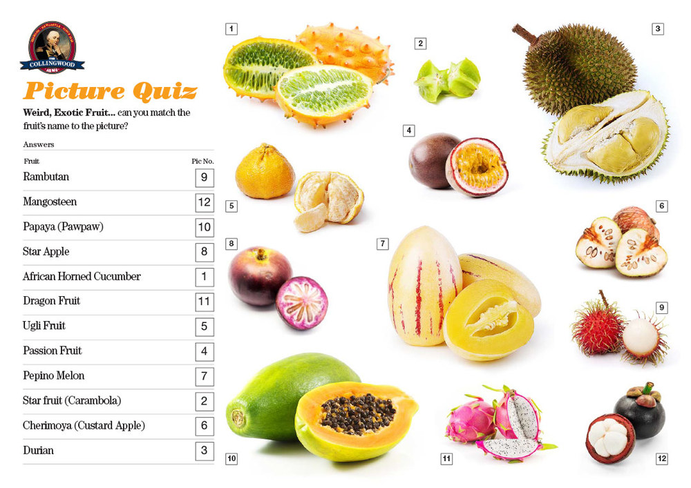 Most Teams did okay with the weird, exotic fruit... one team got them all.