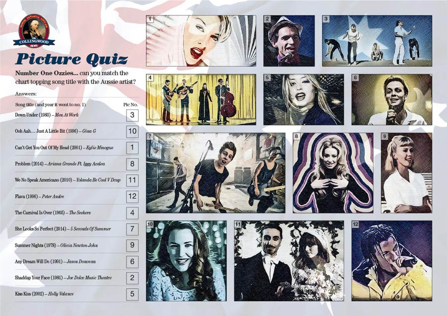 Our Teams did fairly well matching the Aussies to the song titles... how did you do? Get the unbranded hi res version of this Picture Quiz from The QuizMaker