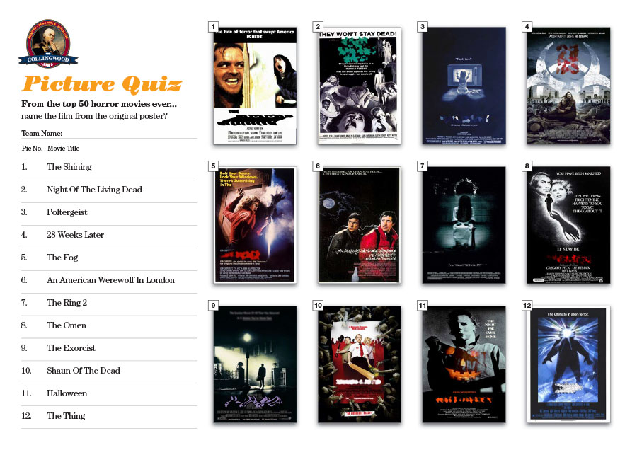 Most of our Teams did okay with recognising the horror movies how did you do?