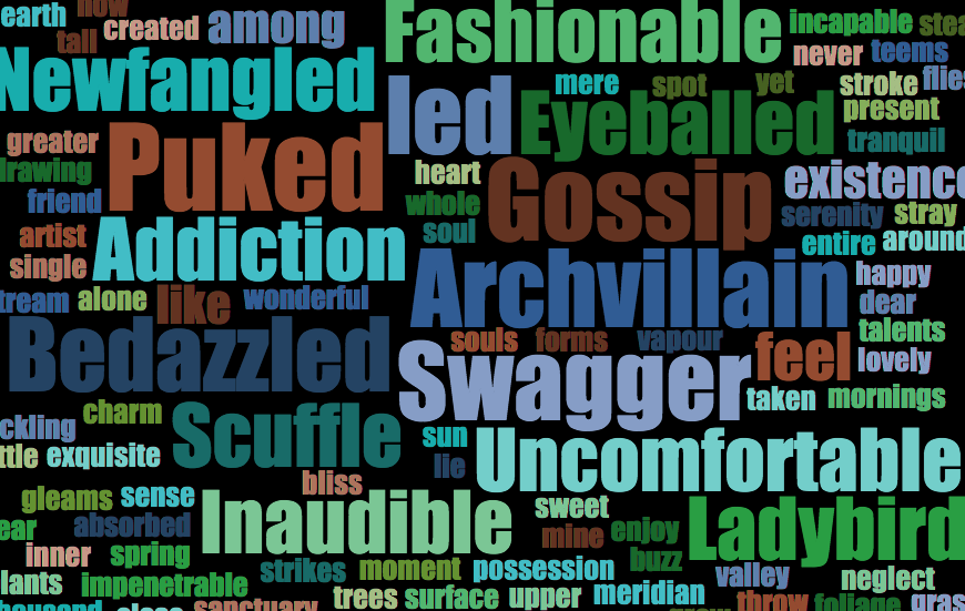 Shakespeares-Wordle.png