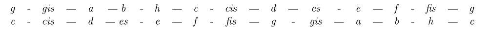 Halbtonstruktur der beiden Manuale.