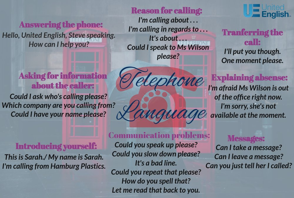 Telephone-language.jpg