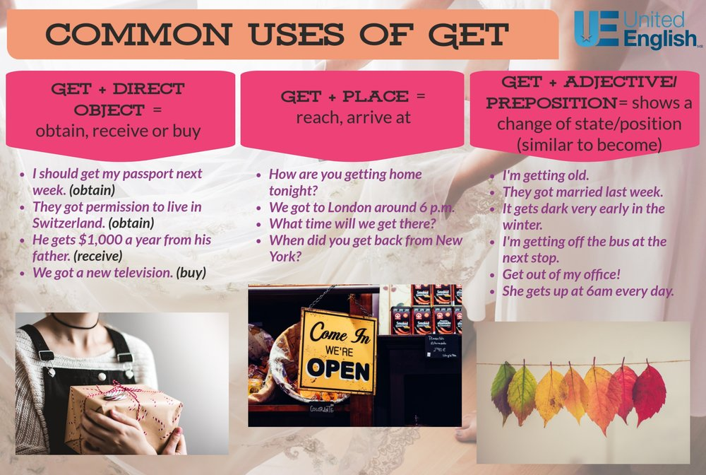 common-uses-of-get.jpg