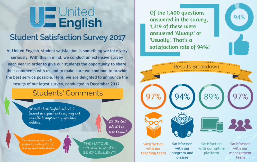 Student Satisfaction Survey 2017.png