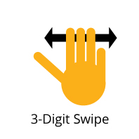 Swiping with three fingers (ex: used in various apps).