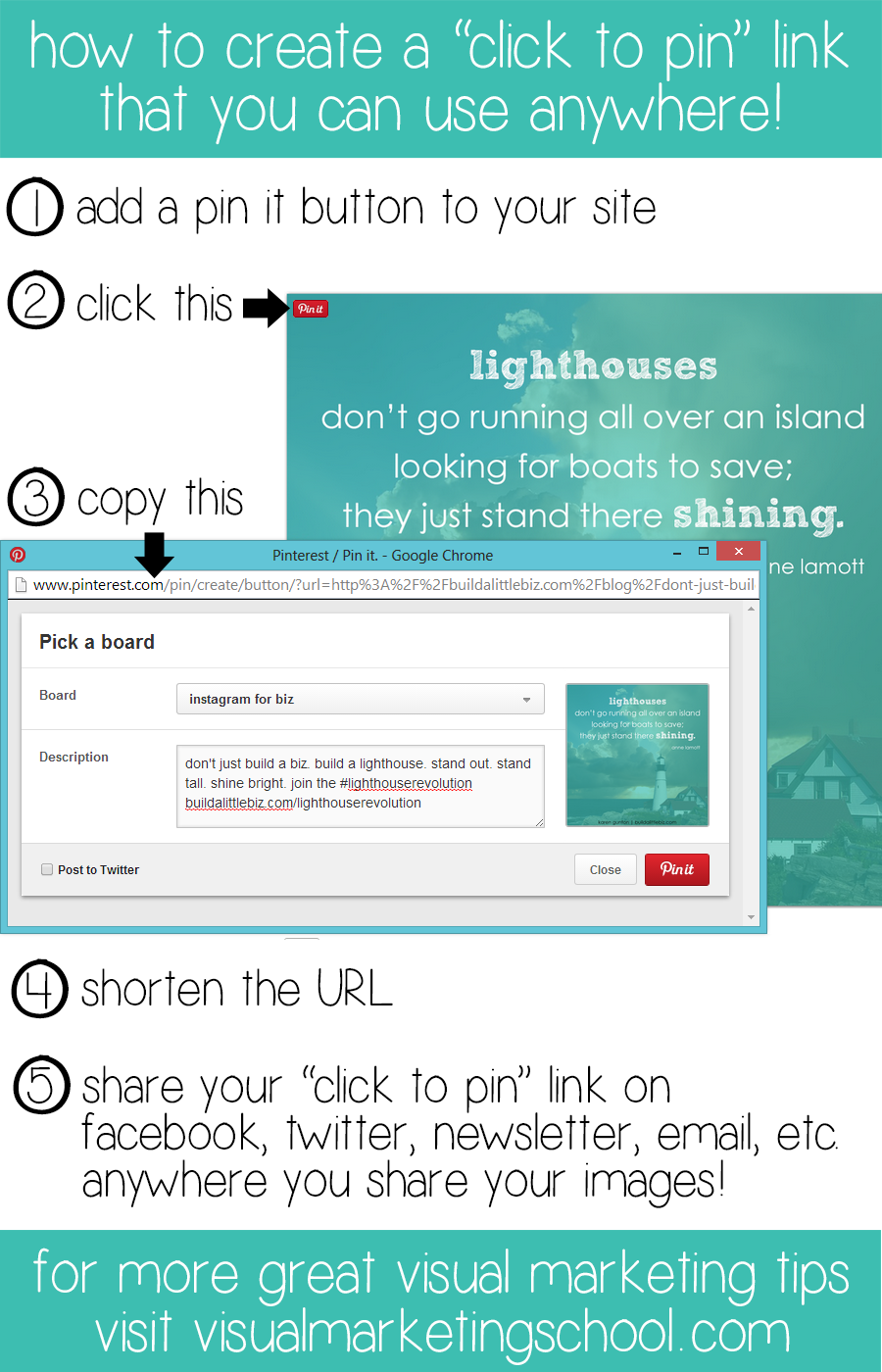 "how to create a ""click to pin"" link for your images"