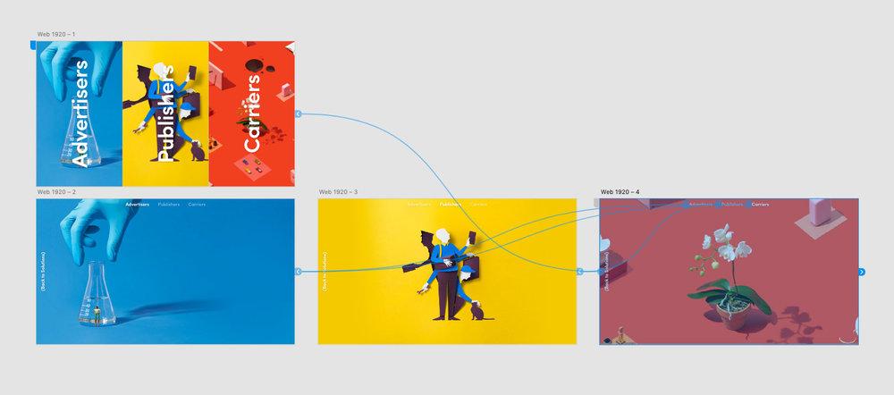 solutions-prototype.jpg