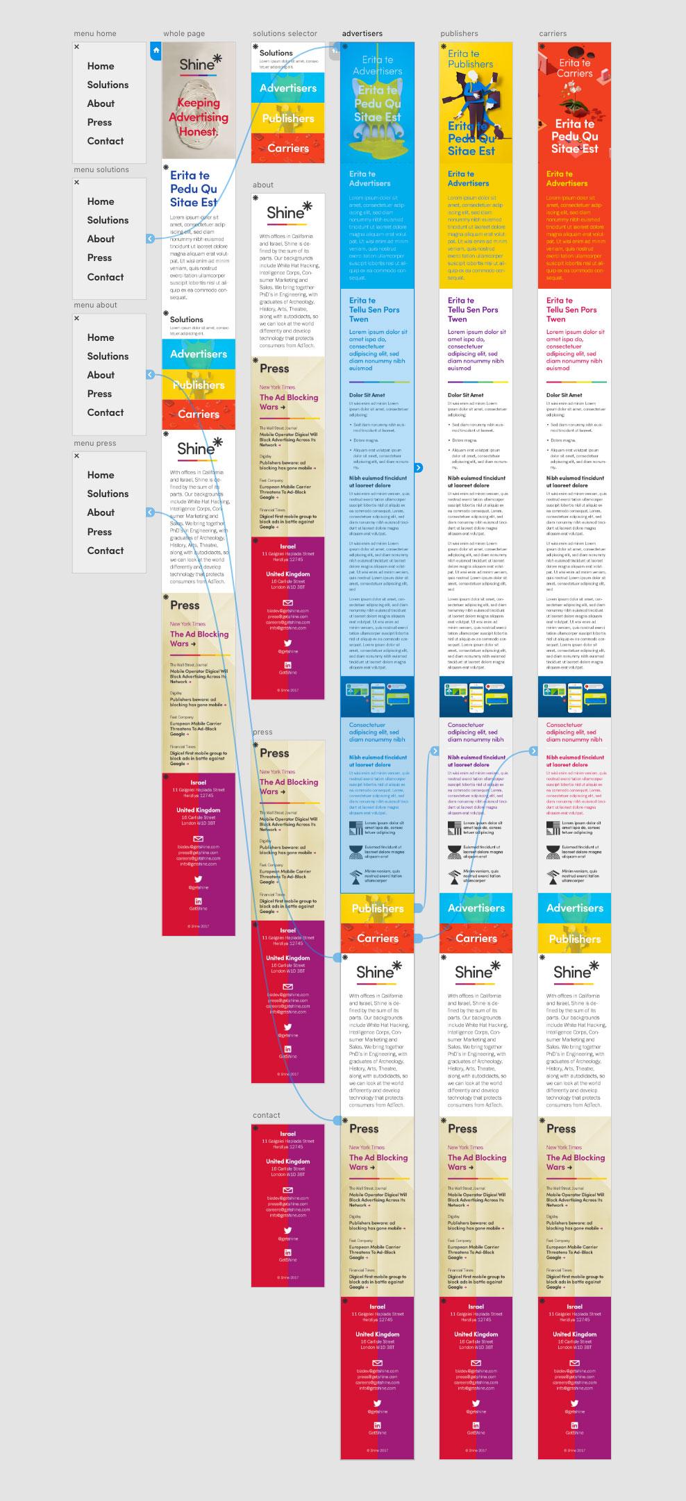 getshine mobile-prototype.jpg