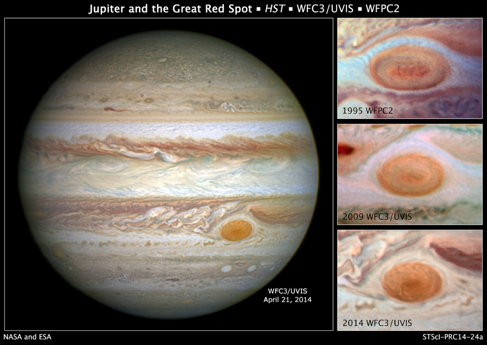 Nasa used Hubble to confirm amateur observations of Jupiter's shrinking Great Red Spot.