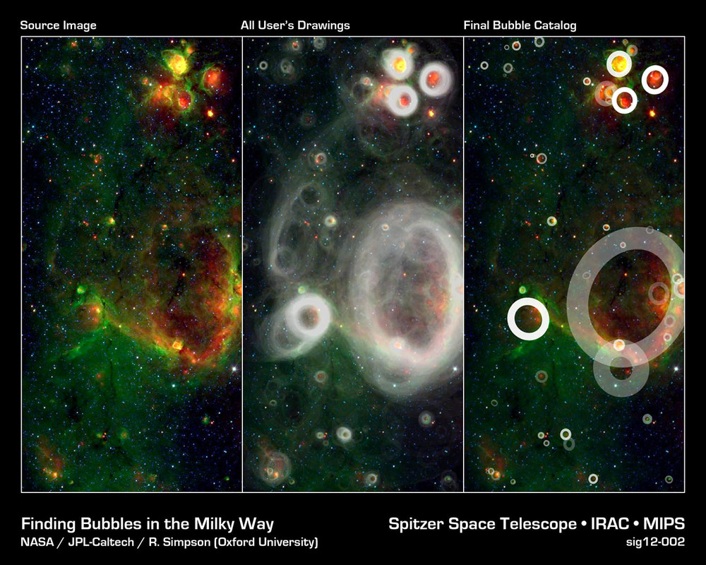 "In this tryptic from the Milky Way Project and the Spitzer team, the left panel shows the faint fuzzy ""bubbles"" young stellar objects create in the molecular clouds. The middle panel overlays the best-guesses of what's a bubble and what isn't from thousands of amateurs around the world. The right panel shows the statistical consensus from the Milky Way Project catalog.  Credit: Nasa/JPL-CalTech/RSimpson (Oxford University)"