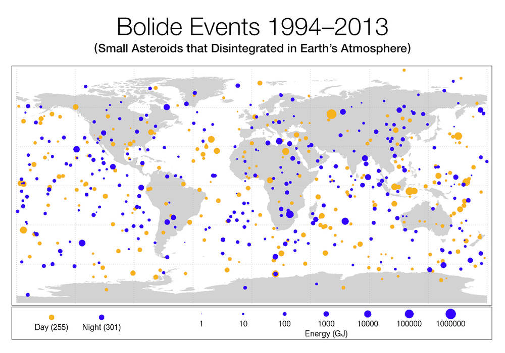 This map shows daytime (orange) and nighttime (blue) asteroid impacts over the past 20 years. The size of the dots reflect the amount of energy released. The largest impact occurred over the Russian town of Chelyabinsk (big orange dot in central Russia) and unleashed a 500-kiloton blast. Source: Nasa/JPL