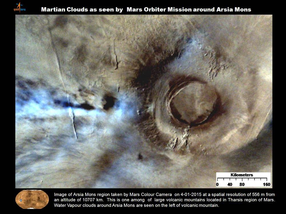 Arsia Mons