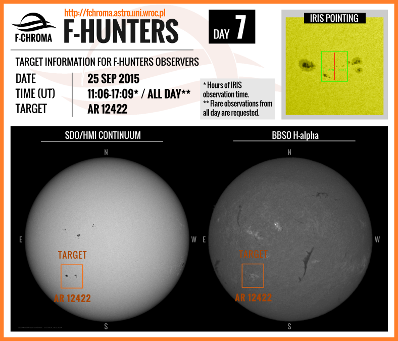 European scientists created the F-Hunters campaign to supplement their data with amateur observations of solar flares. Source: F-chroma