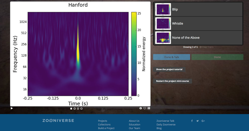 """Gravity Spy asks citizen scientists to classify """"glitches"""" like this Blip in data from the Laser Interferometer Gravitational-wave Observatory.Credit: Zooniverse/Gravity Spy"""