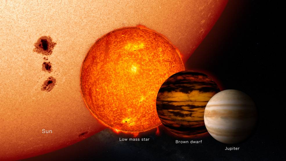 To give a sense of scale this artist's interpretation compares the Sun, what we once thought was the smallest kind of star, a brown dwarf star, and Jupiter. Brown dwarfs emit most of their light in the infrared, making them hard to spot.  Credit: Nasa / GSFC