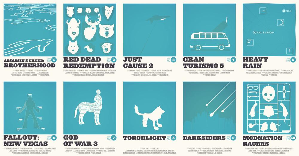 Top Ten Games of 2010