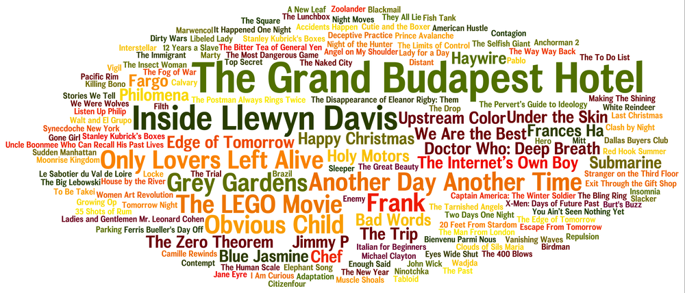 2014wordle.png