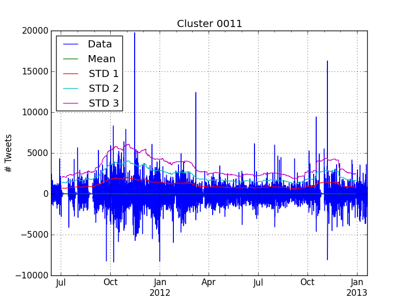 Cluster0011_EventDetection.png