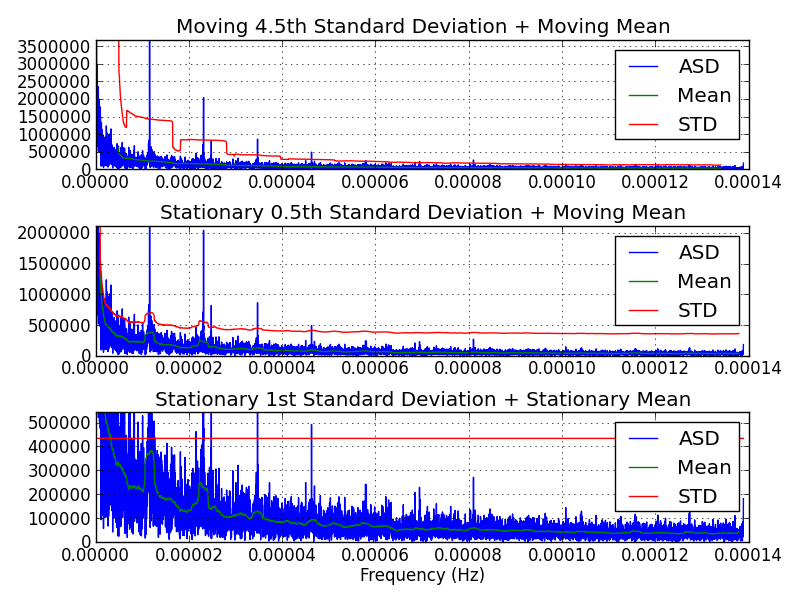 Cluster0011_SignalIsolation.png