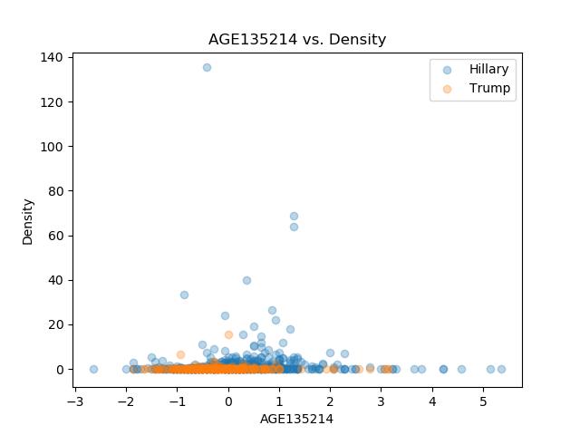 AGE135214_Density.png