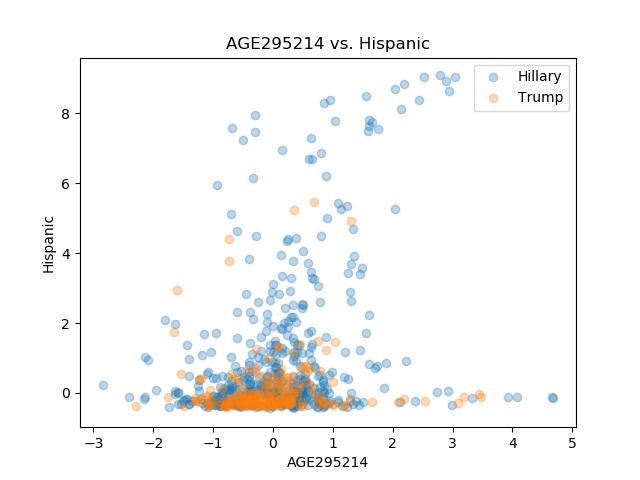 AGE295214_Hispanic.png
