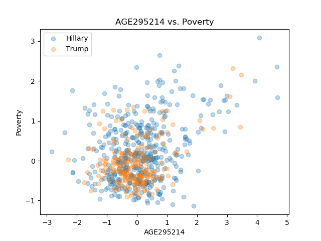 AGE295214_Poverty.png
