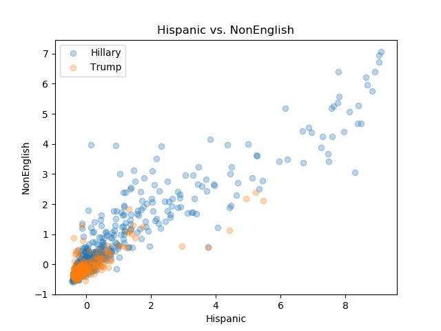 Hispanic_NonEnglish.png