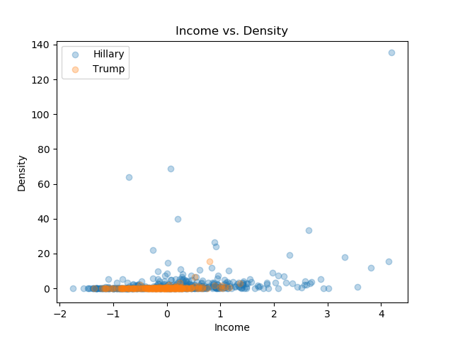 Income_Density.png