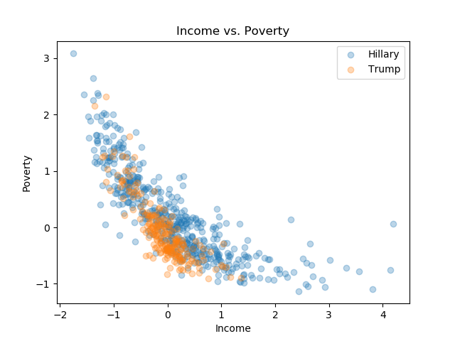 Income_Poverty.png